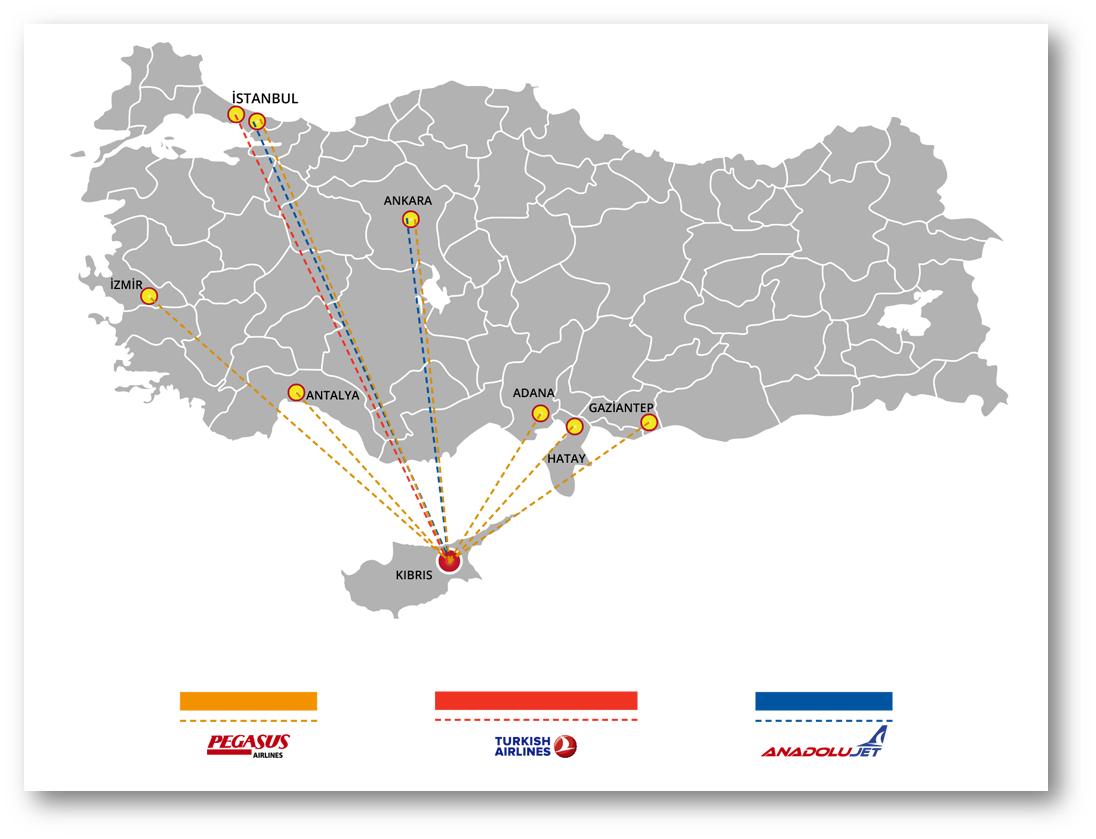 Kıbrıs Ulaşımları